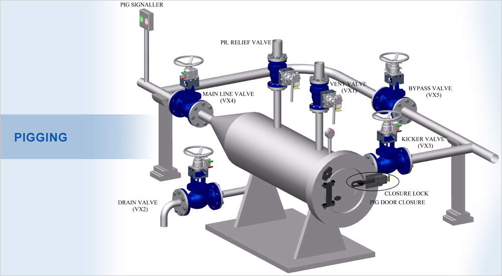 Petrosafe Safety Systems Pss A Division Of Petromek